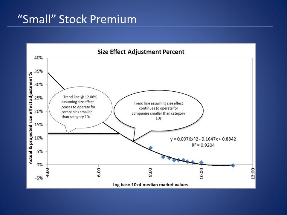 Small Stock Premium