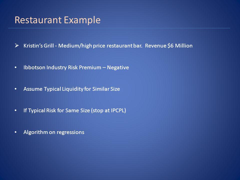 Restaurant Example Kristins Grill - Medium/high price restaurant bar.