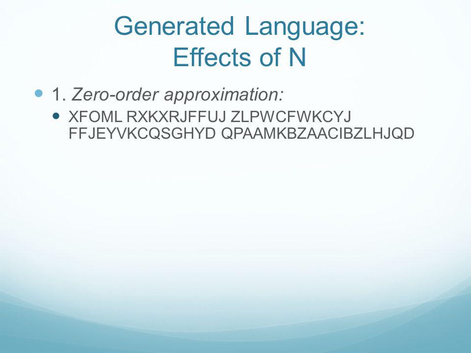 Generated Language: Effects of N 1. Zero-order approximation: XFOML RXKXRJFFUJ ZLPWCFWKCYJ FFJEYVKCQSGHYD QPAAMKBZAACIBZLHJQD