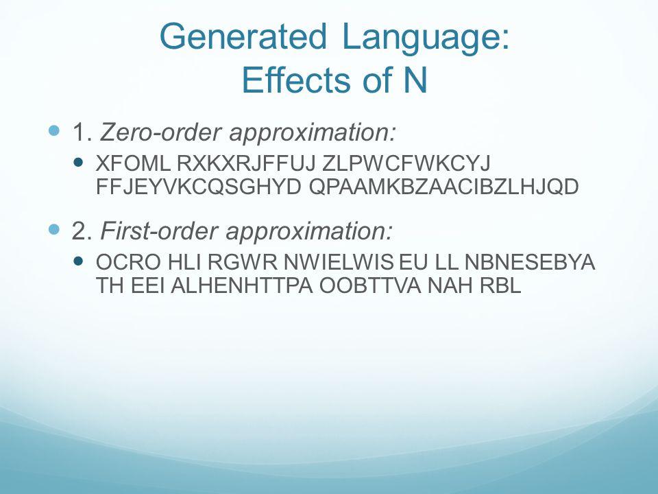 Generated Language: Effects of N 1. Zero-order approximation: XFOML RXKXRJFFUJ ZLPWCFWKCYJ FFJEYVKCQSGHYD QPAAMKBZAACIBZLHJQD 2. First-order approxima
