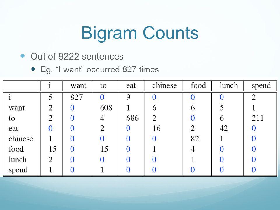 Bigram Probabilities Divide bigram counts by prefix unigram counts to get probabilities.
