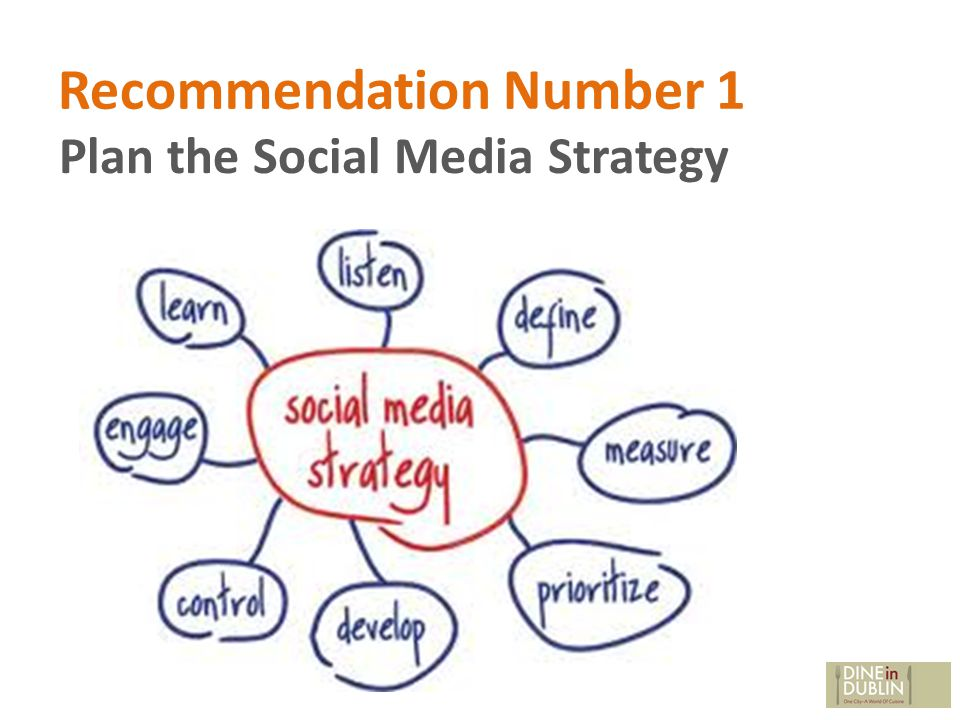 Recommendation Number 1 Plan the Social Media Strategy