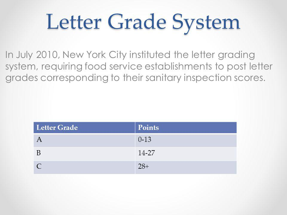 Letter Grade System In July 2010, New York City instituted the letter grading system, requiring food service establishments to post letter grades corresponding to their sanitary inspection scores.