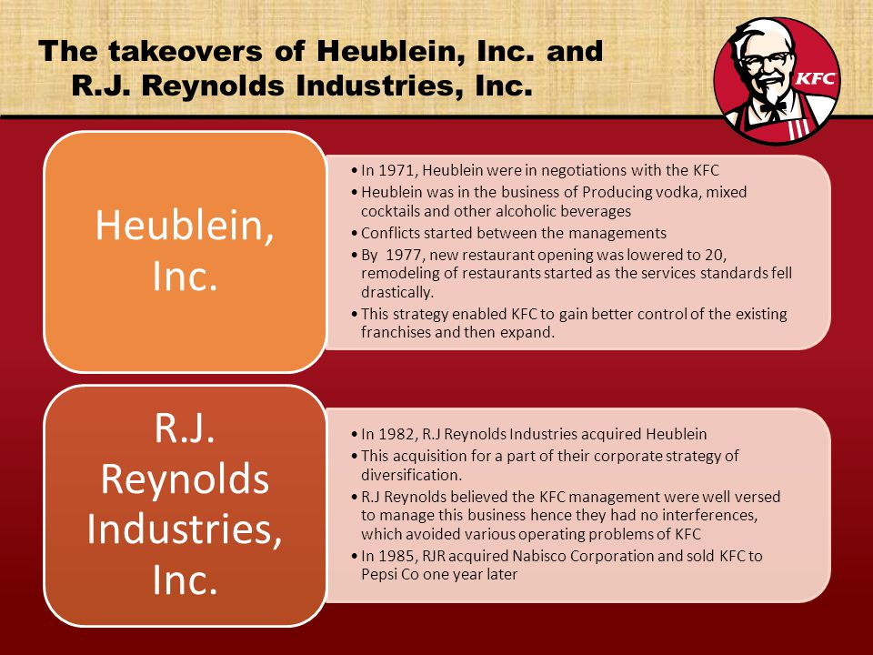 The takeovers of Heublein, Inc.and R.J. Reynolds Industries, Inc.