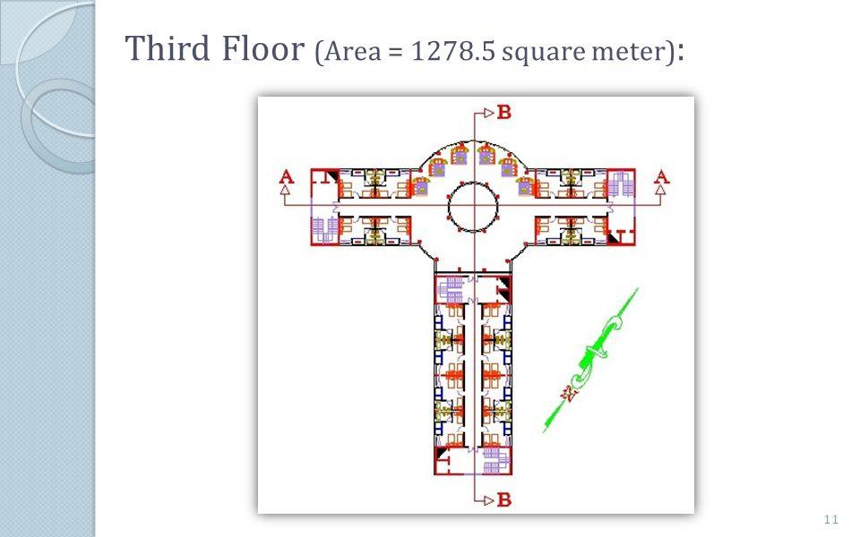 Third Floor (Area = 1278.5 square meter) : 11