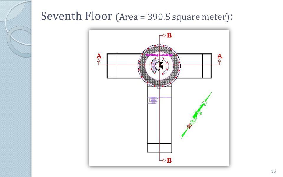 Seventh Floor (Area = 390.5 square meter) : 15