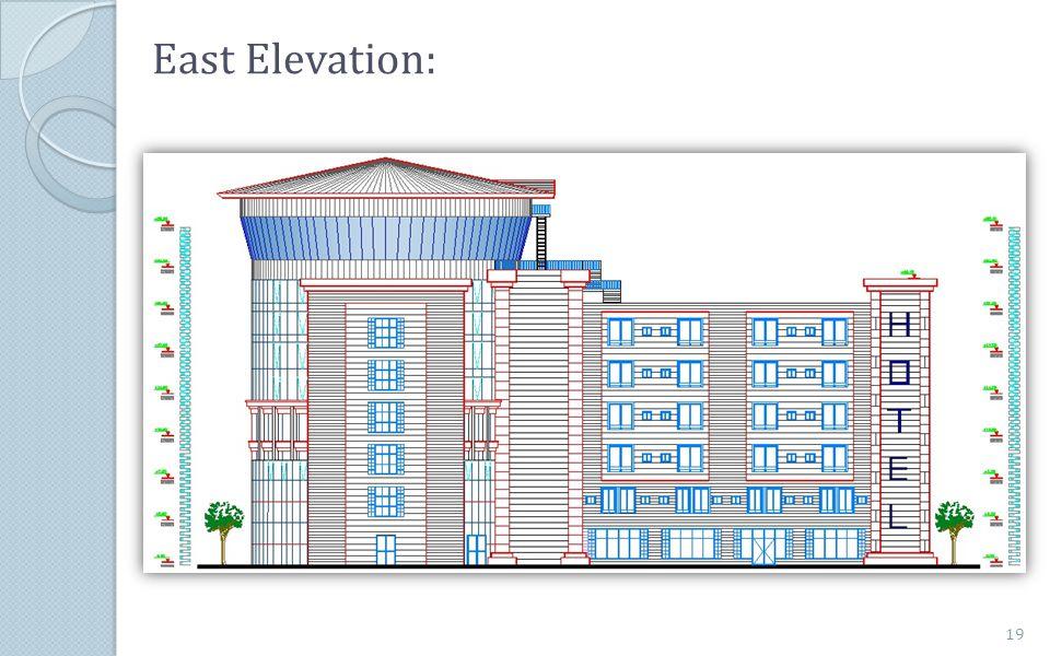 East Elevation: 19