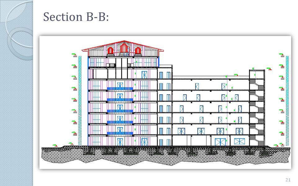 Section B-B: 21