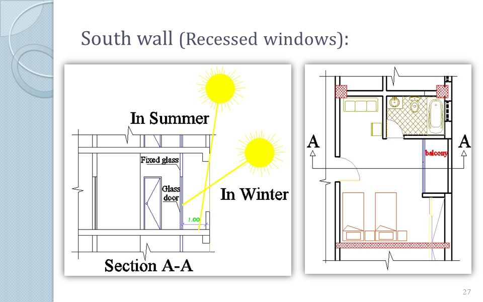 South wall (Recessed windows) : 27