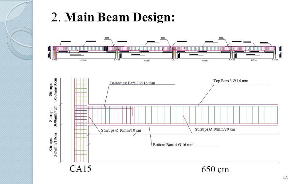 2. Main Beam Design: 48