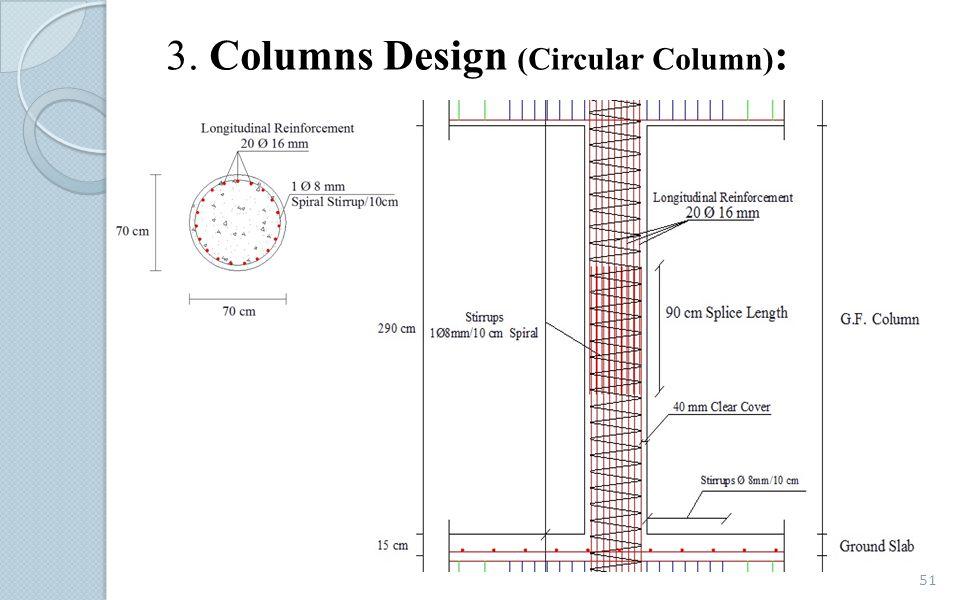 3. Columns Design (Circular Column) : 51