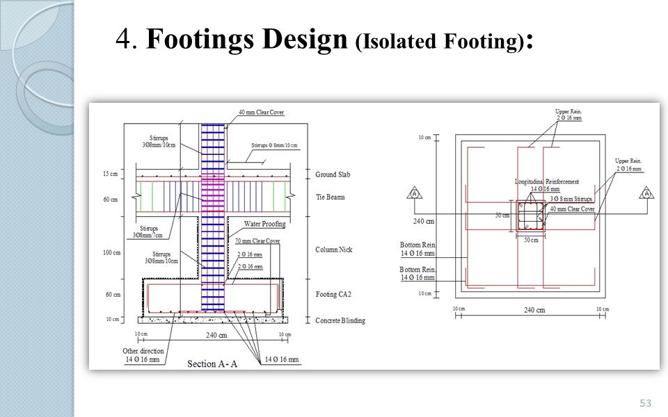 4. Footings Design (Isolated Footing) : 53