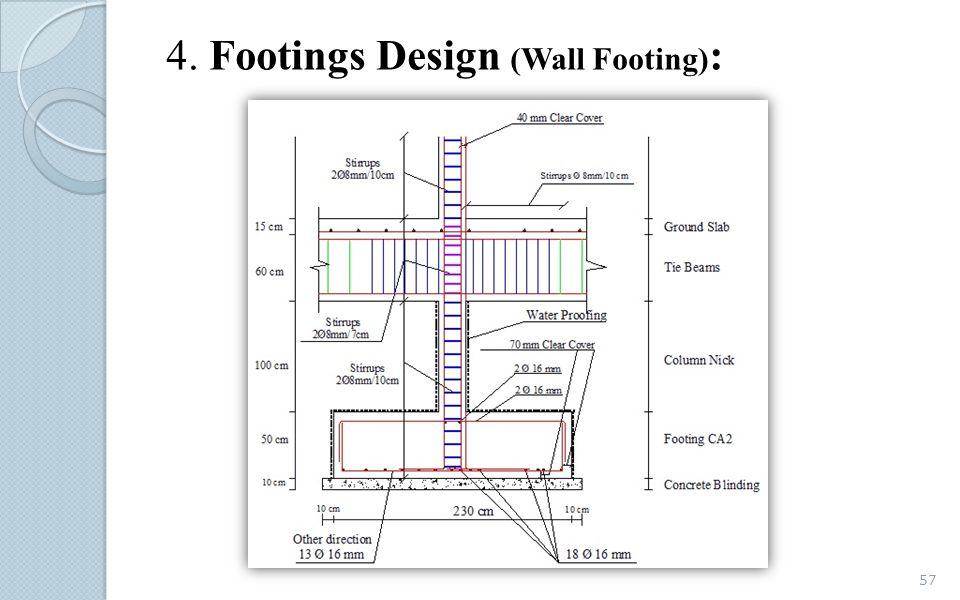 4. Footings Design (Wall Footing) : 57
