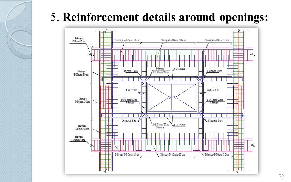 5. Reinforcement details around openings: 59