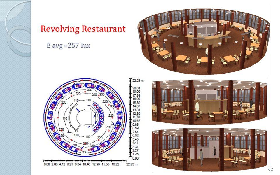 Revolving Restaurant E avg =257 lux 62