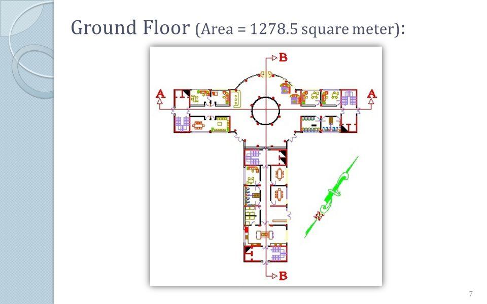 Ground Floor (Area = 1278.5 square meter) : 7