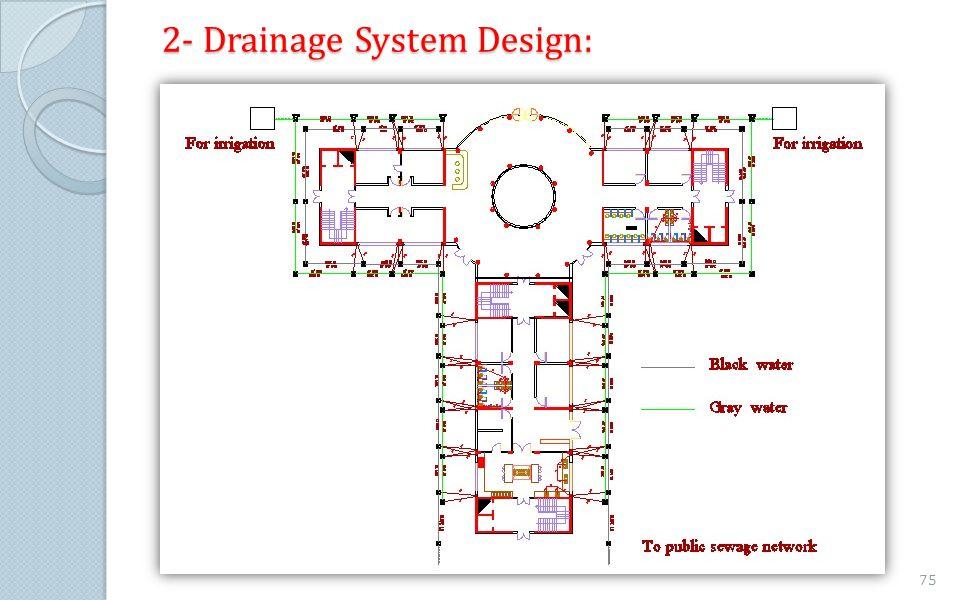2- Drainage System Design: 75