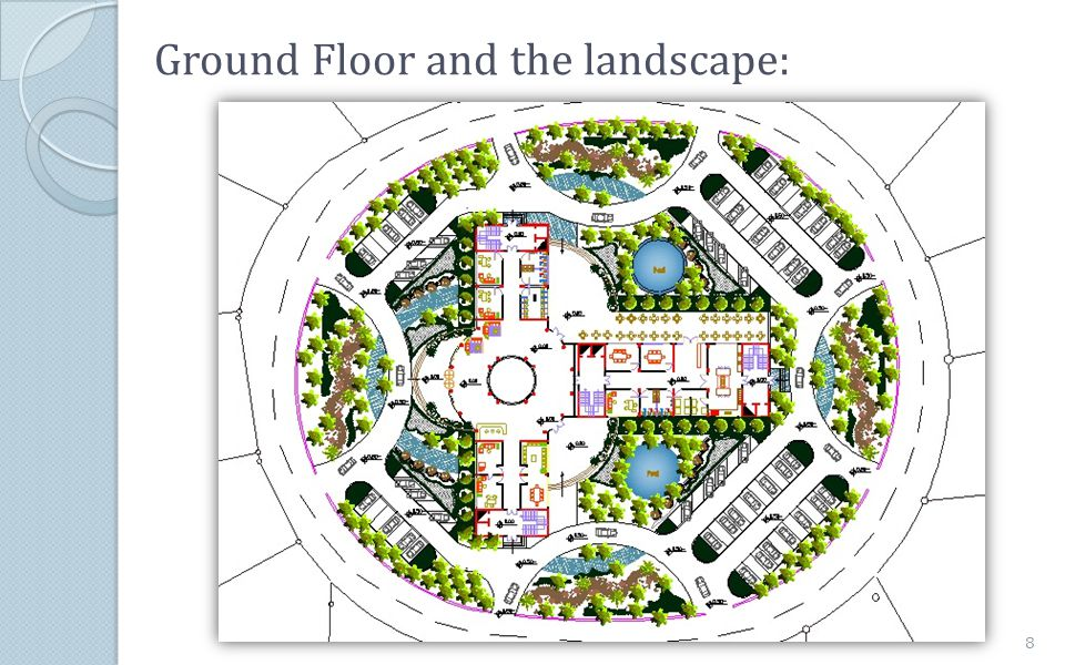Ground Floor and the landscape: 8