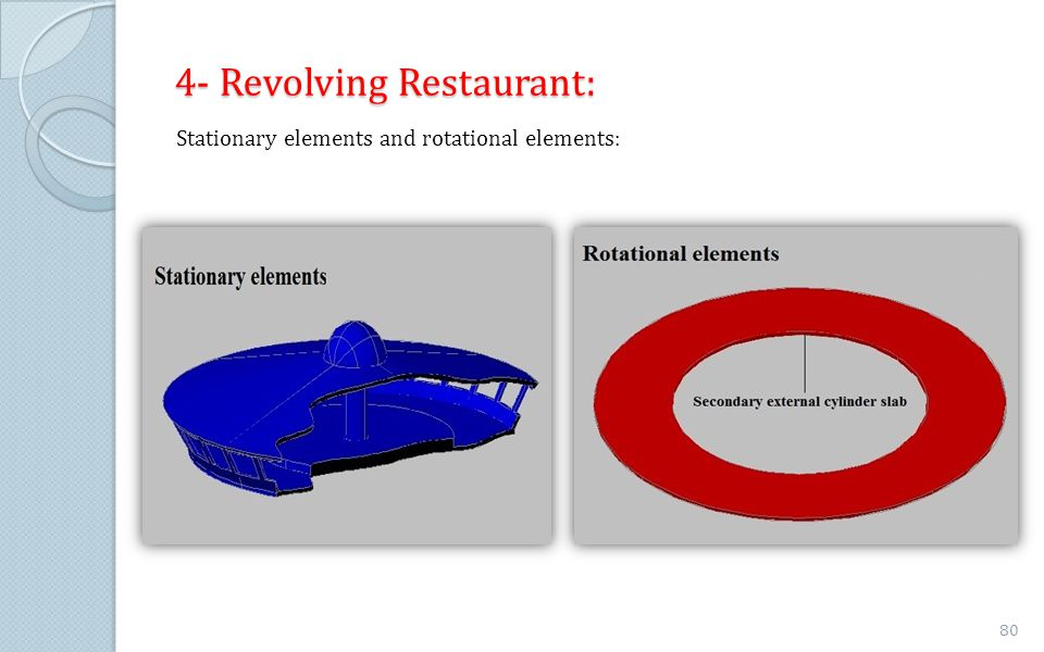 4- Revolving Restaurant: Stationary elements and rotational elements: 80