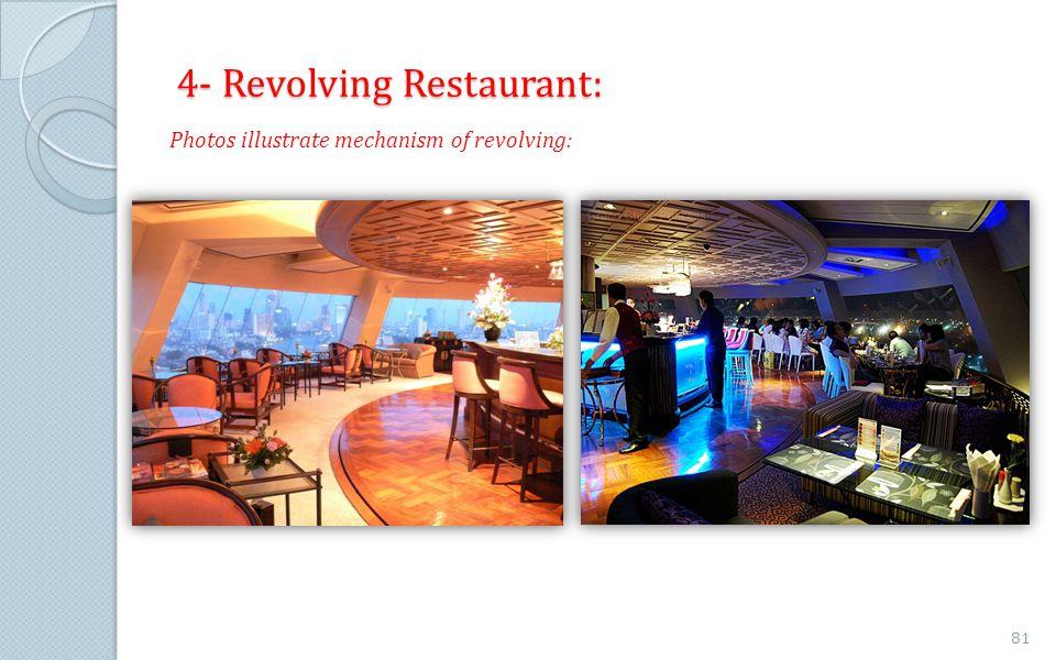 4- Revolving Restaurant: Photos illustrate mechanism of revolving: 81