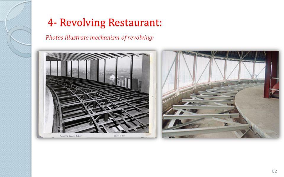 4- Revolving Restaurant: Photos illustrate mechanism of revolving: 82