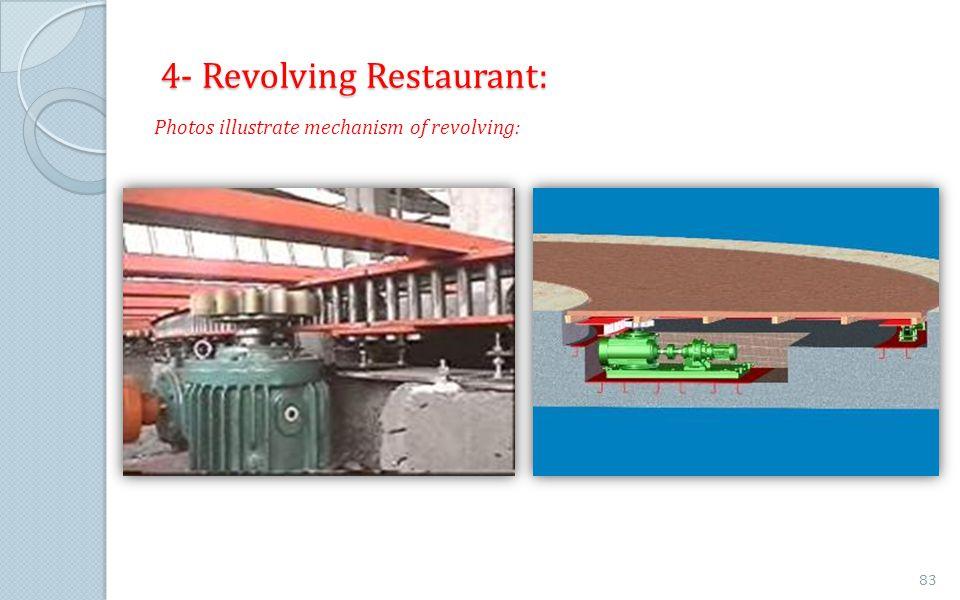 4- Revolving Restaurant: Photos illustrate mechanism of revolving: 83