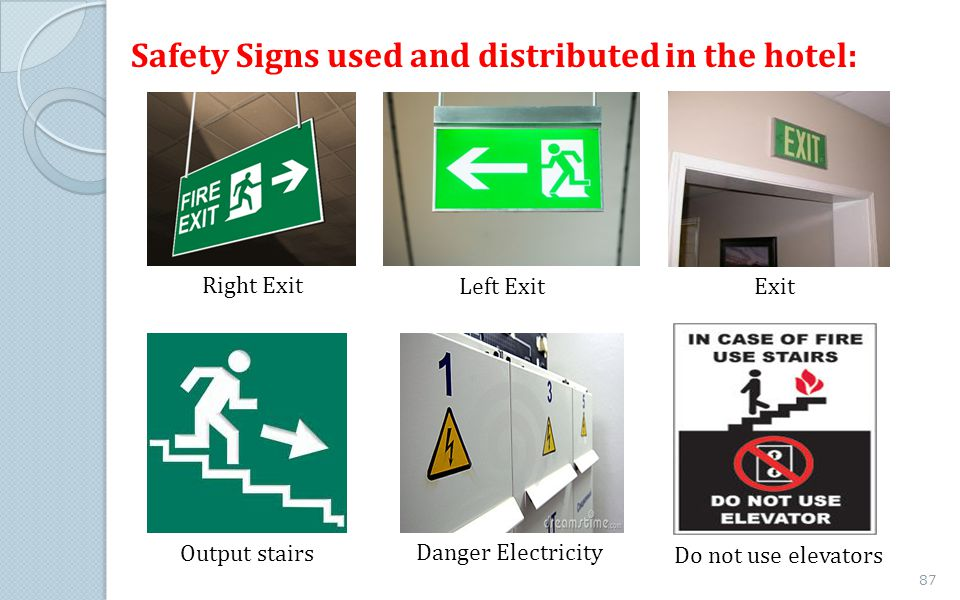 Safety Signs used and distributed in the hotel: Right Exit Left ExitExit Output stairs Danger Electricity Do not use elevators 87