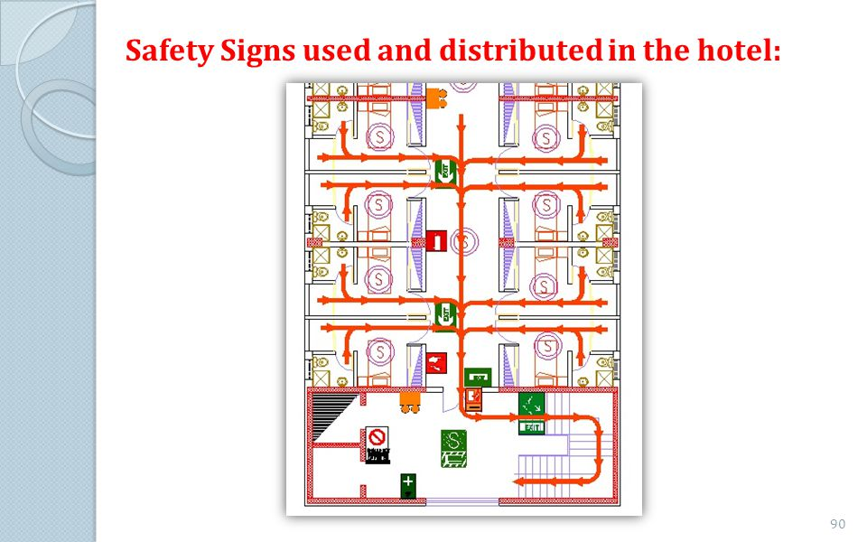 Safety Signs used and distributed in the hotel: 90