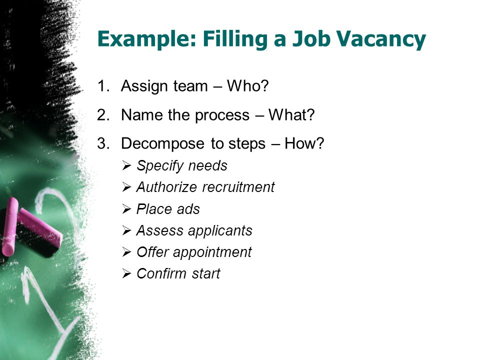 Example: Filling a Job Vacancy 1.Assign team – Who.