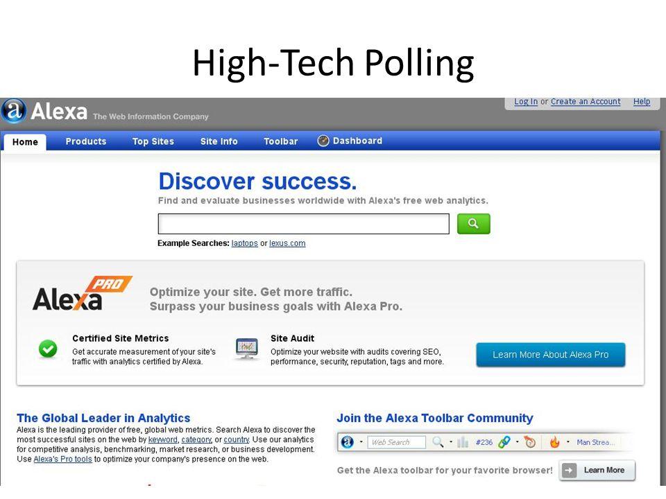 High-Tech Polling