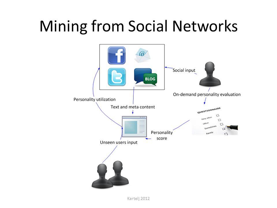 Mining from Social Networks Kartelj 2012