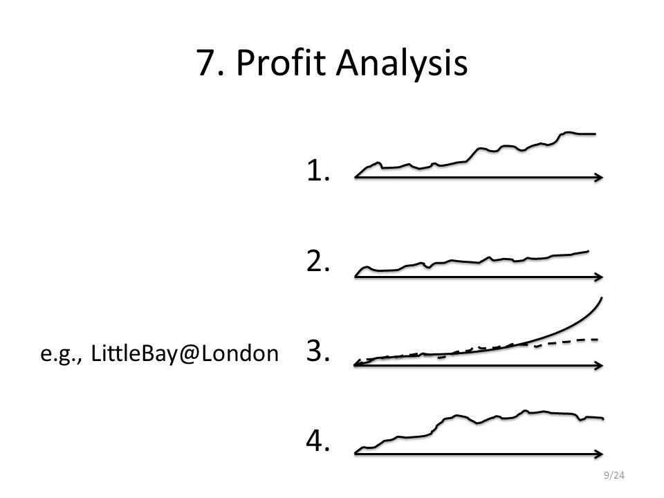 7. Profit Analysis 1. 2. e.g., LittleBay@London 3. 4. 9/24