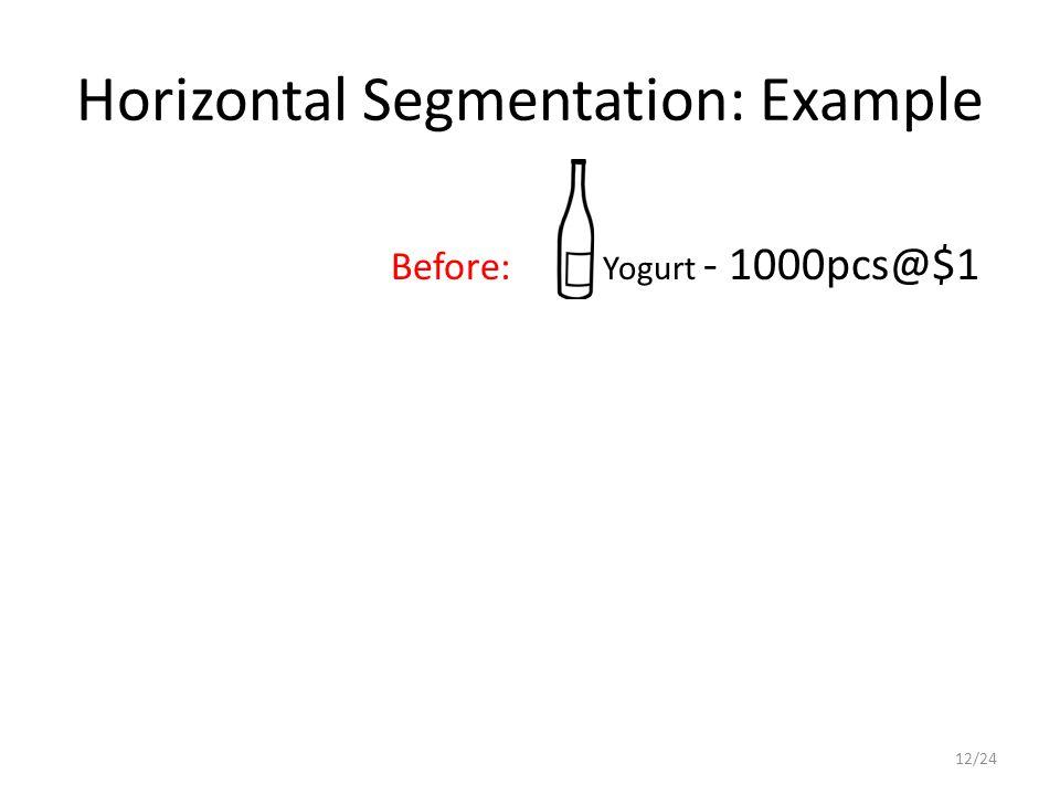 Horizontal Segmentation: Example Before: Yogurt - 1000pcs@$1 12/24