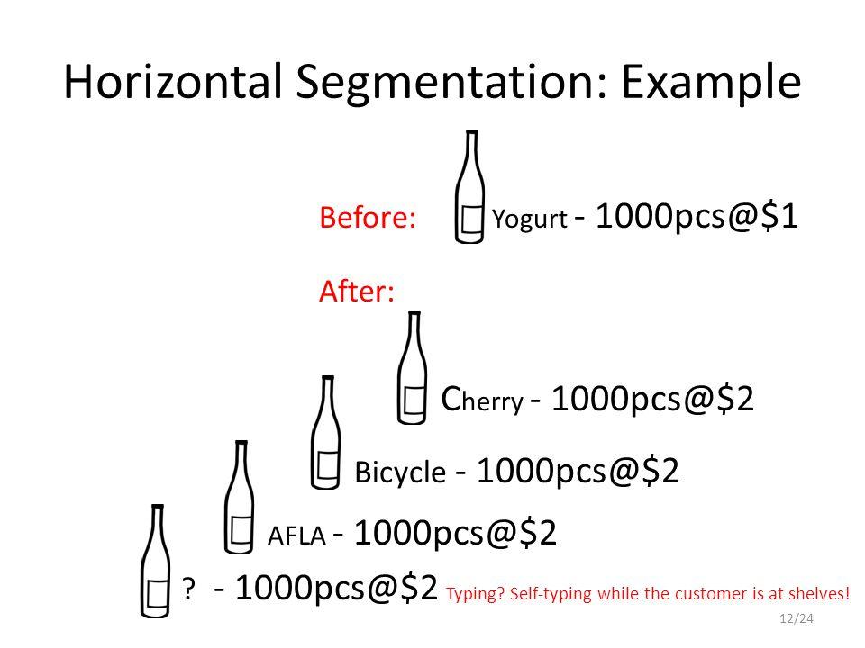 Horizontal Segmentation: Example Before: Yogurt - 1000pcs@$1 After: C herry - 1000pcs@$2 Bicycle - 1000pcs@$2 AFLA - 1000pcs@$2 .