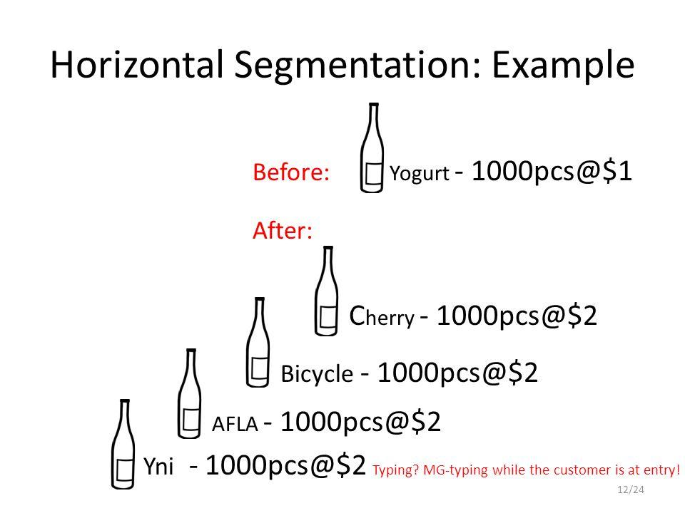 Horizontal Segmentation: Example Before: Yogurt - 1000pcs@$1 After: C herry - 1000pcs@$2 Bicycle - 1000pcs@$2 AFLA - 1000pcs@$2 Yni - 1000pcs@$2 Typing.