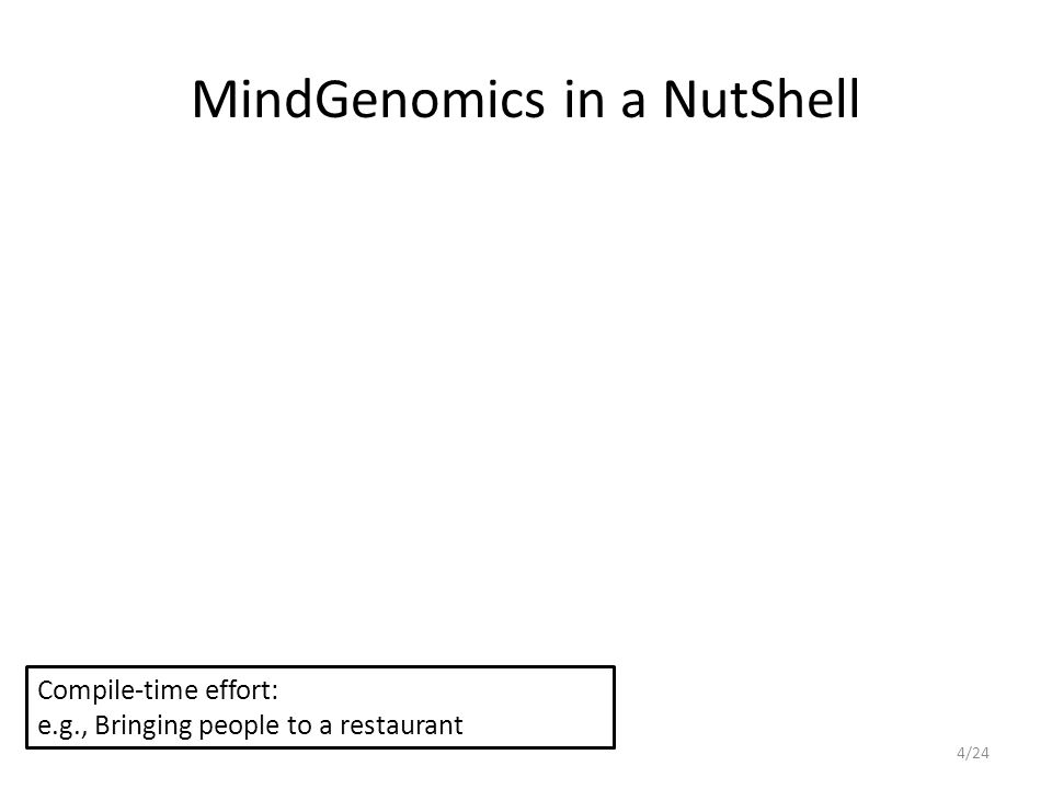 MindGenomics in a NutShell Compile-time effort: e.g., Bringing people to a restaurant 4/24