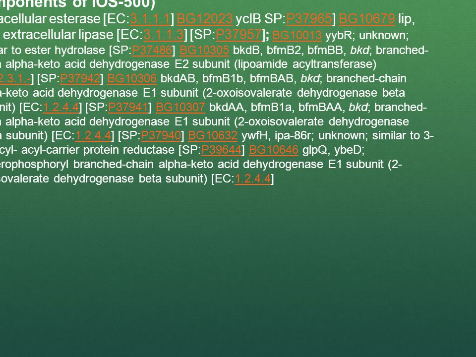 A Small sample of the hundreds of Lipid digesting and metabolizing enzymes found in Bacilus Subtilus (One of the components of IOS-500) extracellular esterase [EC:3.1.1.1] BG12023 yclB SP:P37965] BG10679 lip, lipA; extracellular lipase [EC:3.1.1.3] [SP:P37957]; BG10013 yybR; unknown; similar to ester hydrolase [SP:P37486] BG10305 bkdB, bfmB2, bfmBB, bkd; branched- chain alpha-keto acid dehydrogenase E2 subunit (lipoamide acyltransferase) [EC:2.3.1.-] [SP:P37942] BG10306 bkdAB, bfmB1b, bfmBAB, bkd; branched-chain alpha-keto acid dehydrogenase E1 subunit (2-oxoisovalerate dehydrogenase beta subunit) [EC:1.2.4.4] [SP:P37941] BG10307 bkdAA, bfmB1a, bfmBAA, bkd; branched- chain alpha-keto acid dehydrogenase E1 subunit (2-oxoisovalerate dehydrogenase alpha subunit) [EC:1.2.4.4] [SP:P37940] BG10632 ywfH, ipa-86r; unknown; similar to 3- oxoacyl- acyl-carrier protein reductase [SP:P39644] BG10646 glpQ, ybeD; glycerophosphoryl branched-chain alpha-keto acid dehydrogenase E1 subunit (2- oxoisovalerate dehydrogenase beta subunit) [EC:1.2.4.4]3.1.1.1BG12023P37965BG106793.1.1.3P37957 BG10013P37486BG103052.3.1.-P37942BG103061.2.4.4P37941BG103071.2.4.4P37940BG10632P39644BG106461.2.4.4