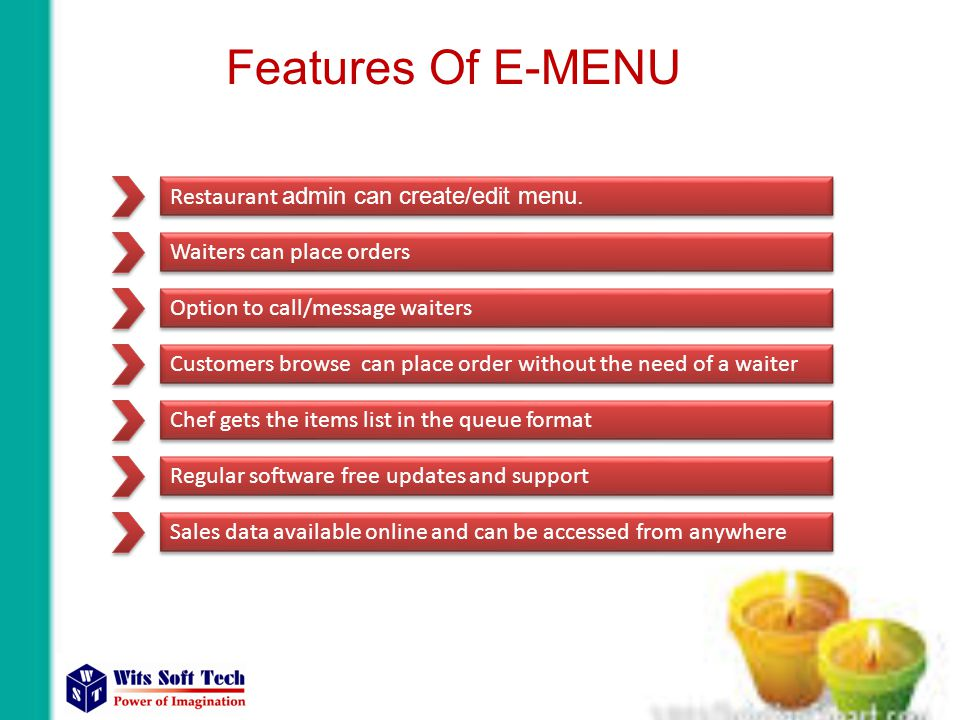 Features Of E-MENU Restaurant admin can create/edit menu.