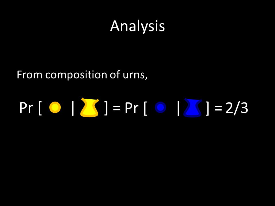 Analysis From composition of urns, Pr [ | ] = 2/3
