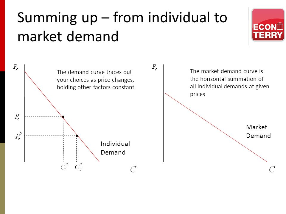The law Demand is the willingness and ability to purchase at given prices Law of Demand: Other things equal, quantity demanded decreases and prices increases.