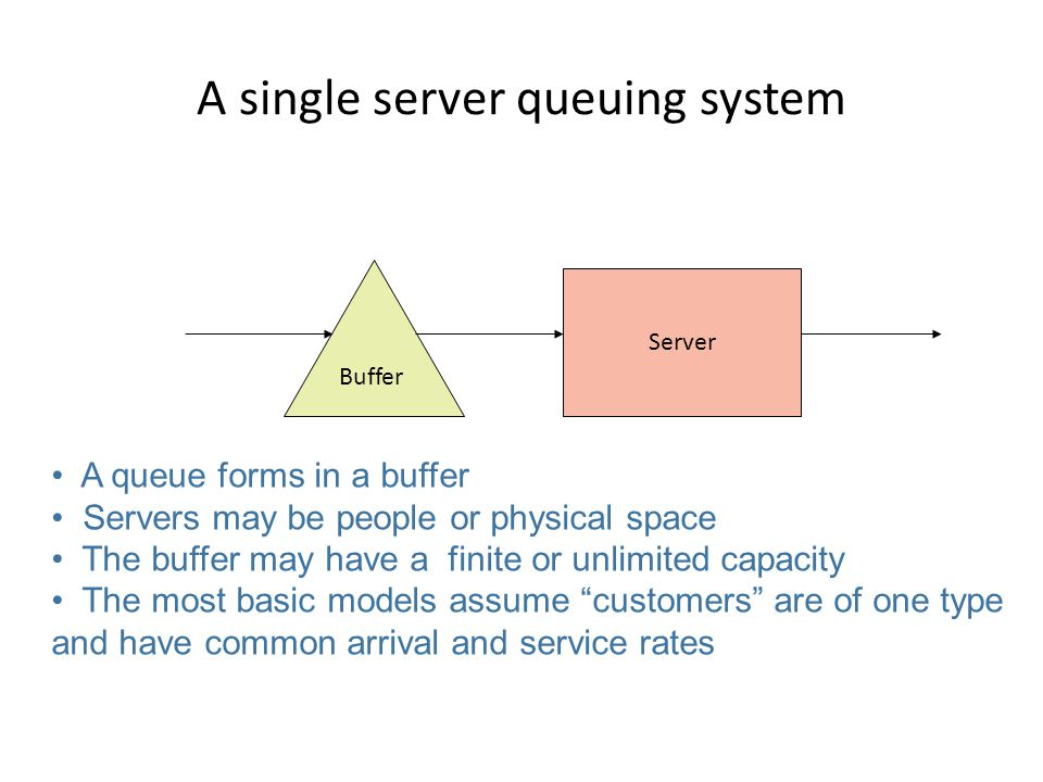 A single server queuing system Buffer Server A queue forms in a buffer Servers may be people or physical space The buffer may have a finite or unlimit