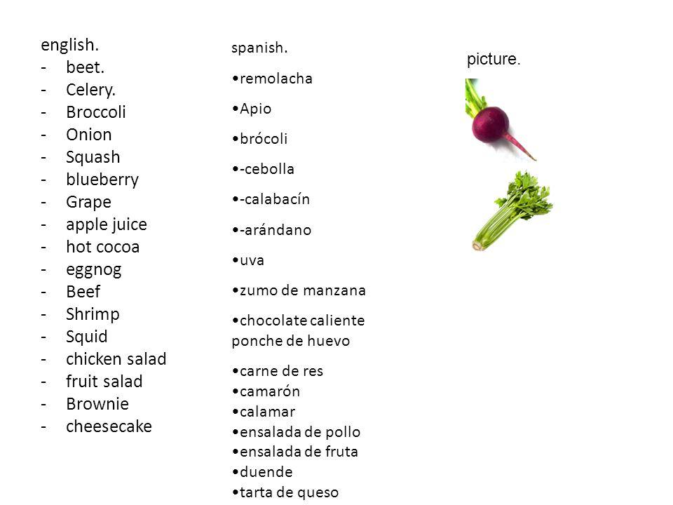 english. -beet. -Celery. -Broccoli -Onion -Squash -blueberry -Grape -apple juice -hot cocoa -eggnog -Beef -Shrimp -Squid -chicken salad -fruit salad -