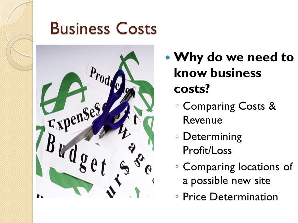Business Costs Why do we need to know business costs? C omparing Costs & Revenue D etermining Profit/Loss C omparing locations of a possible new site