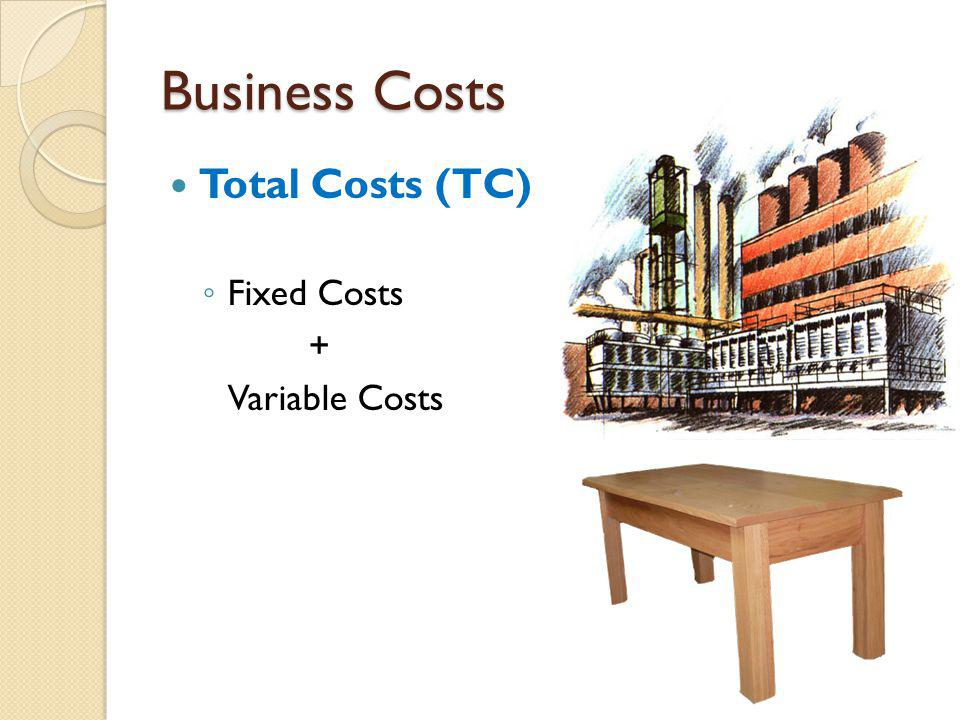 Total Costs (TC) F ixed Costs + Variable Costs