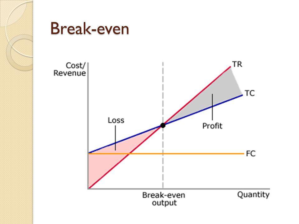 Economies of Scale Purchasing Economies B ulk-buying discounts