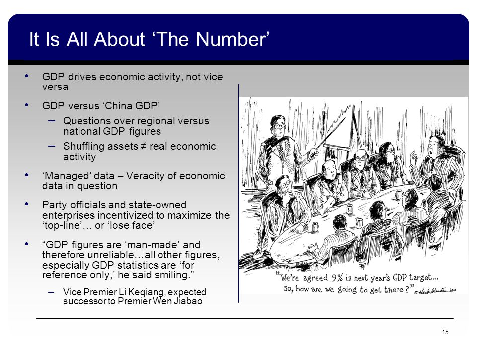 15 It Is All About The Number GDP drives economic activity, not vice versa GDP versus China GDP – Questions over regional versus national GDP figures – Shuffling assets real economic activity Managed data – Veracity of economic data in question Party officials and state-owned enterprises incentivized to maximize the top-line… or lose face GDP figures are man-made and therefore unreliable…all other figures, especially GDP statistics are for reference only, he said smiling.