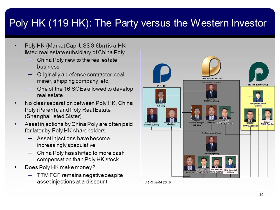Poly HK (119 HK): The Party versus the Western Investor Poly HK (Market Cap: US$ 3.6bn) is a HK listed real estate subsidiary of China Poly – China Poly new to the real estate business – Originally a defense contractor, coal miner, shipping company, etc.