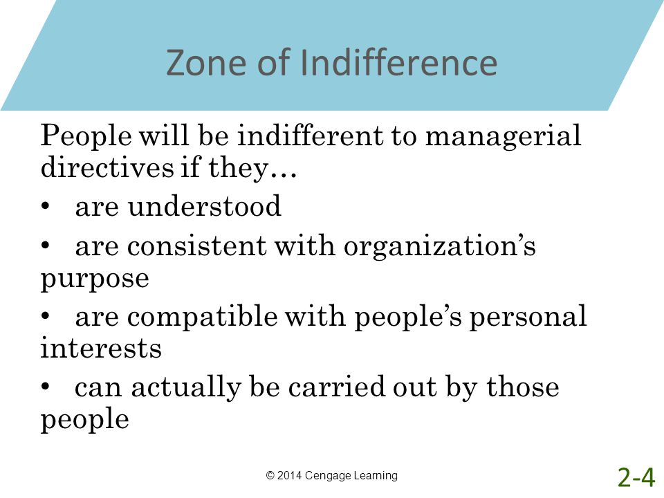 Zone of Indifference People will be indifferent to managerial directives if they… are understood are consistent with organizations purpose are compati