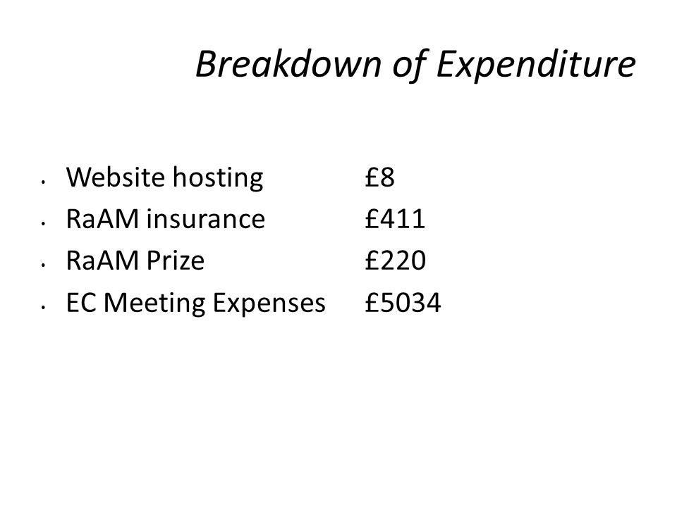 Breakdown of Expenditure Website hosting £8 RaAM insurance £411 RaAM Prize£220 EC Meeting Expenses£5034