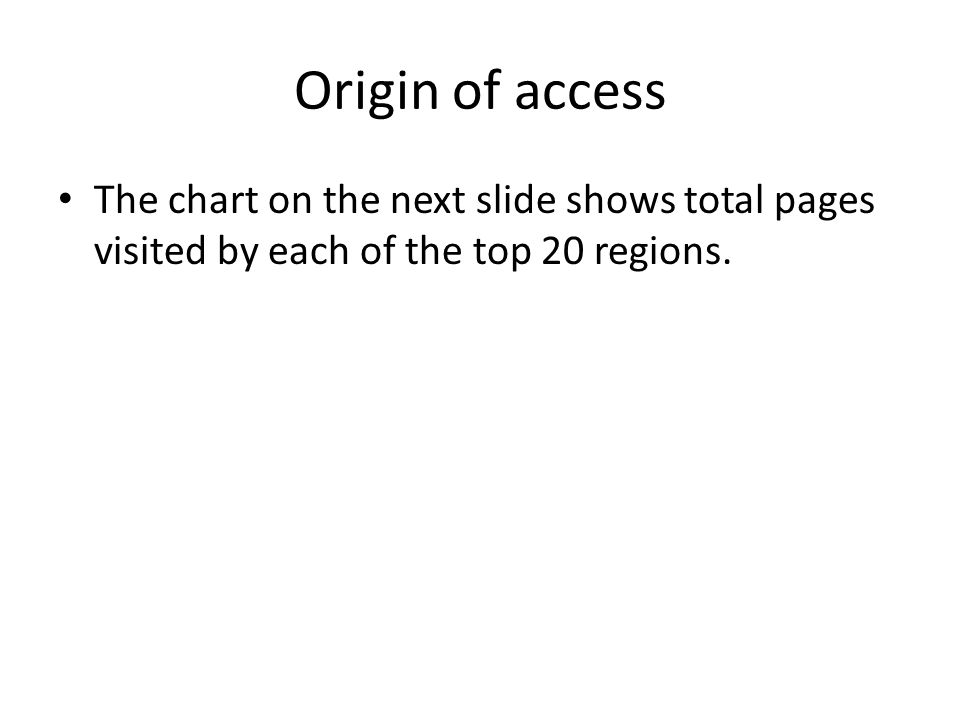 Origin of access The chart on the next slide shows total pages visited by each of the top 20 regions.